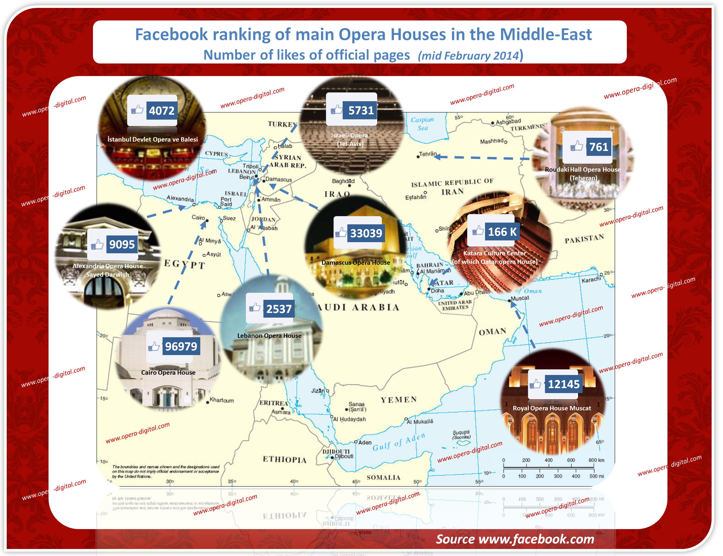 Facebook ranking of opera houses in the Middle East