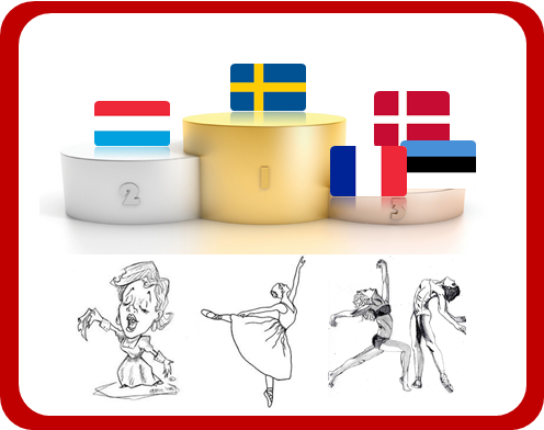 ranking of opera ballet & danse frequentation in European Countries