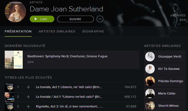 Dame Joan Sutherland on Spotify
