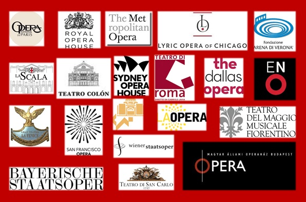 Top 20 opera houses of the world regarding social networks communities